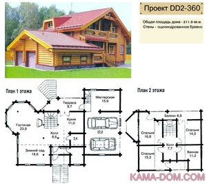 Dd2_360